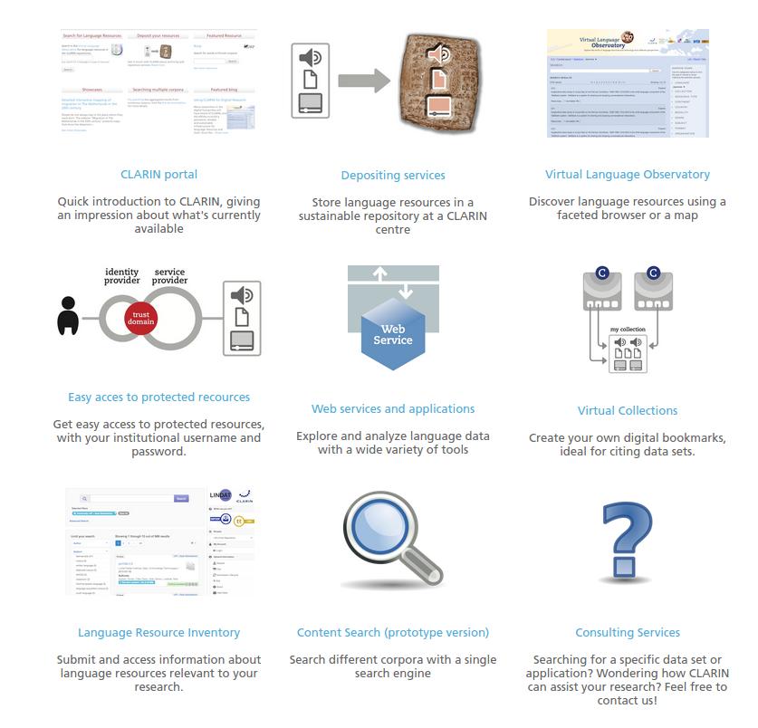 CLARIN Services snapshot