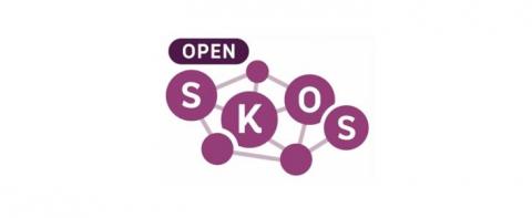 OpenSkos