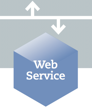 Web Services | CLARIN ERIC